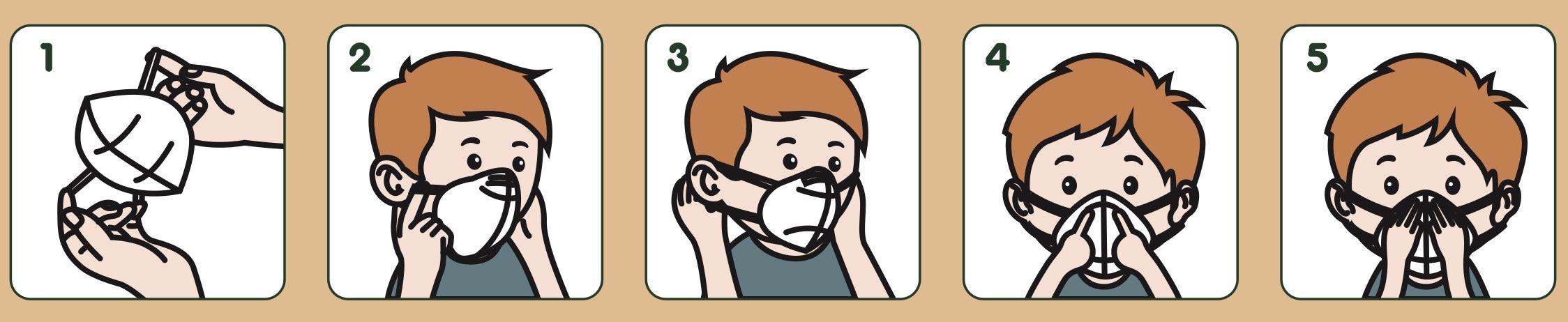 Instruções para vestir uma máscara FFP2 para crianças
